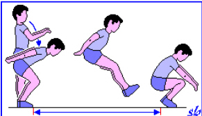pruebas fisicas ejercito abdominales